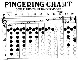 Wooden Flute Finger Chart Beginners Flute Finger Chart For Beginners Kafi Website