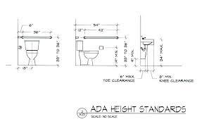 sink ada clearance bathroom sink requirements kitchen decoration rh recursiva info ada kitchen sink clearance diagram