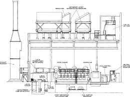 Generator Sizing Chart Pdf Diesel Generator An Overview Sciencedirect Topics