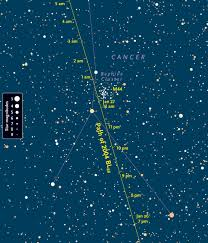 With A Small Telescope And Good Sky Charts You Can Watch A