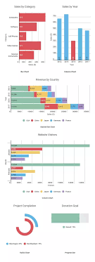 What Are The Advantages Of A Bar Graph Quora