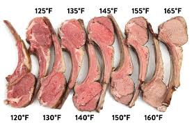 Meat Doneness Temperature Chart Celsius Lamb Temperature Lamb Cooking Temp Internal Temperature