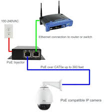 poe for ip camera poe injector for ip camera diagram