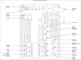 full size of 2016 dodge ram trailer plug wiring diagram 2500 headlight fuse box enthusiasts diagrams
