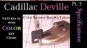 Cadillac Vats Key Color Resistor Band Chart Immobilizer Diy