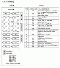 hyundai accent fuse box wiring diagram wiring diagrams schematics 91 honda crx fuse box diagram charming 2013 hyundai accent fuse box diagram ideas best image honda crx fuse box diagram 2003