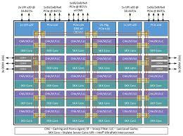 Actual Intel Chipset Comparison Chart 2019
