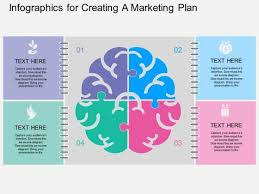Infographics For Creating A Marketing Plan Powerpoint