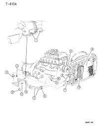 1994 jeep grand cherokee oil cooler lines diagram 00000dm0