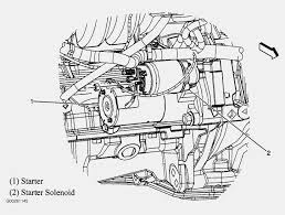 2007 bu parts diagram wiring diagram for you • 2008 chevy bu engine diagram wiring diagram explained rh 20 6 101 crocodilecruisedarwin com 2008 bu 2007 chevy bu parts diagram