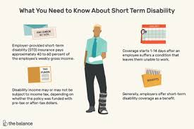 How To Get A Doctors Note For Work Without Insurance Short Term Disability Benefit Basics