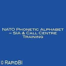 Telephony Alphabet Chart Nato Phonetic Alphabet For Call Centre Training Sia Training