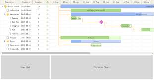 D3 Gantt Chart Examples Using D3 Js To Visualize Daily Workload In Dhtmlx Gantt Charts