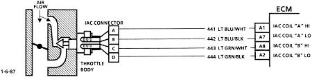 gm iac wiring solution of your wiring diagram guide • gm idle air control valve wiring wiring diagram rh 15 3 restaurant freinsheimer hof de
