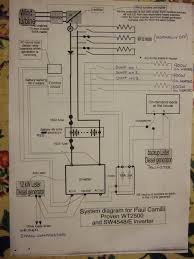 wind turbine wiring diagram life at the end of the road this is a simplified diagram of my system which was installed by hugh piggot of scoraigwindelectric bill steel of generator services and myself
