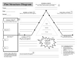 Plot Diagram Worksheet Template New Photoshots Heros Journey