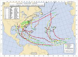 The Hurricane Page