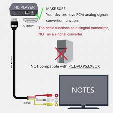 hdmi cable to rca cable diagram wiring diagram blog hdmi to rca cable diagram hdmi to rca wiring diagram