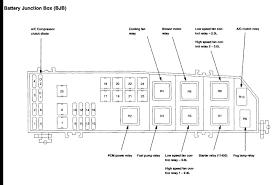 2011 escape fuse box wiring diagram site ford escape fuse diagram wiring diagram schematic circuit breaker fuse box 03 ford escape fuse