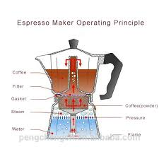 2015 new design italian espresso moka coffee maker stove top coffee maker  espresso machine moka pot