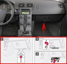 fuse box diagram > volvo s40 2004 2012 the fuse box is located under the glove compartment the location of the fuses in the passenger compartment volvo s40 2004 2012