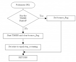 Characteristics Of Charts Key Characteristics Of Data Flow Charts Eternal Sunshine