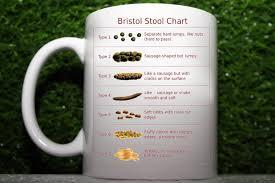 Bristol Stool Chart Funny Coffee Mug 1x Products