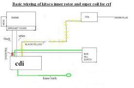 tao ata 110 atv wiring diagram power cord wiring diagram wiring 110cc quad wiring diagram at Loncin 110 Wiring Diagram Ignition Color