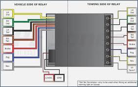 beautiful peugeot expert wiring diagram vignette everything you peugeot 407 sw towbar wiring diagram at Peugeot 407 Towbar Wiring Diagram