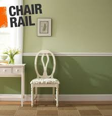 a chair rail is a narrow strip of moulding that runs around the perimeter of a
