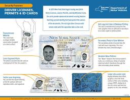 Outlining Idscanner License Brochure - Distributes Ny Tokenworks com By Inc Features Driver's