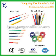 chinese factory kinds of electrical house wiring cable names and electrical wiring materials list at House Wiring Product