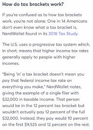 Eic Tax Chart 2018 How Do Federal Income Tax Rates Work On Tax Day Lets
