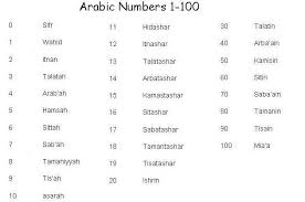 Arabic Numbers 1 100 Chart Arabic Numbers 1 To 100 Learn Arabic Alphabet Arabic