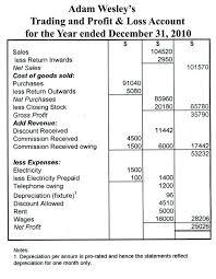 profit and loss account sample net profit loss barca fontanacountryinn com
