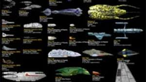 Sci Fi Starship Size Comparisons Mental Floss