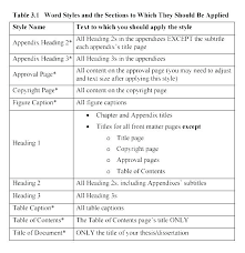 Work Instructions Examples Work Instruction Template Free