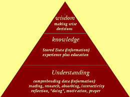 knowledge vs wisdom essay backpacking message board discussion forum