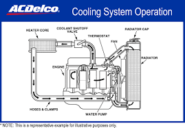 engine water pump acdelco pro 252 719 information chart 1 · information chart 2