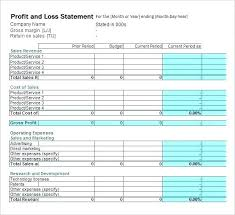 Year To Date Profit And Loss Statement Template Profit And Loss Statement Template Report Example Self