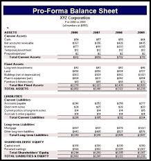 Pro Forma Balance Sheet Template Pdf Download Within Sample