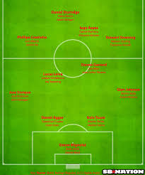 3 Xi A New Way To Look At Liverpools Depth The Liverpool