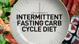 Periods Diet Chart Intermittent Fasting Carb Cycle Featured Diet