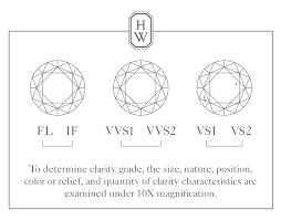 Diamond Clarity Guide Our Diamonds Fine Diamond Jewelry Harry Winston