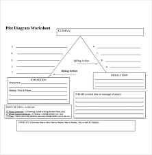 Story Plot Chart Worksheet Sample Plot Chart Templates 5 Free Documents In Pdf