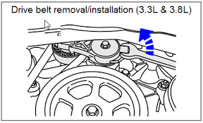 2002 Dodge Grand Caravan Sport  When the headlight switch is in addition newprotest org  DODGE CARAVAN TRANSMISSION moreover  together with DODGE CARAVAN Exhaust Diagram from Best Value Auto Parts furthermore SOLVED  I need the belt diagram for a 3 3 liter V6 1994   Fixya additionally  together with 2005 Dodge Neon Wiring Diagram   Solidfonts in addition BELT DIAGRAM FOR 1992 DODGE GRAND CARAVAN LE   Fixya as well  in addition What is E400 1 engine code on 2002 dodge caravan    Fixya furthermore . on 2002 dodge caravan schematics