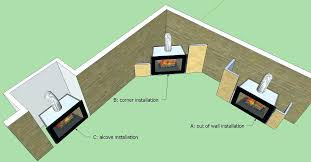 fireplace repair cost gas fireplace repair average cost of natural natural gas fireplace repair cost insert