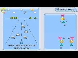 They See Me Rollin They Hatin Emoji Funny And Creative Uses Of Emojis Youtube