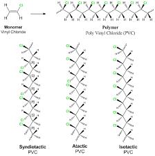 Pvc Polymers Polyvinyl Chloride Poly Chloroethene Pvc