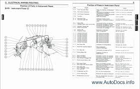 triton boat wiring diagram luxury boat stereo wiring diagram triton boat wiring diagram luxury boat stereo wiring diagram beautiful bass boat wiring diagram